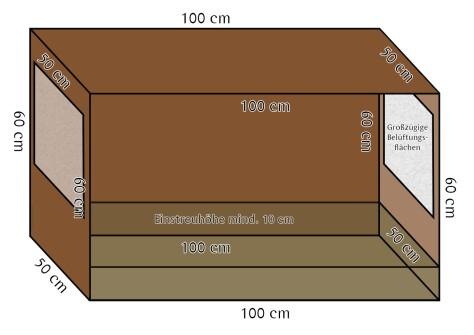Mindestmaße für die Farbmaushaltung: 100 cm Gehegelänge, 50 cm Tiefe, 60 cm Gehegehöhe und 10 cm hohe Einstreumöglichkeit. Das Gehege bekommt mindestens eine Zwischenebene.